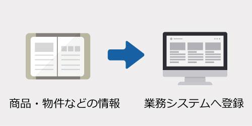 業務システムへのデータ登録代行